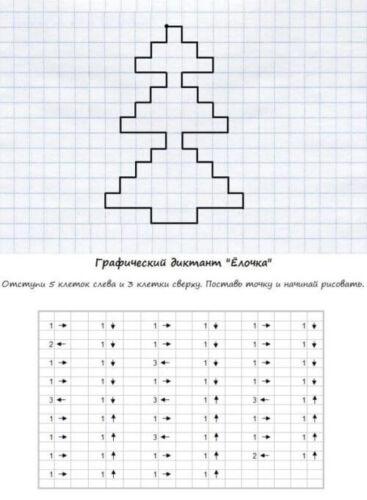 как нарисовать елку по клеточкам