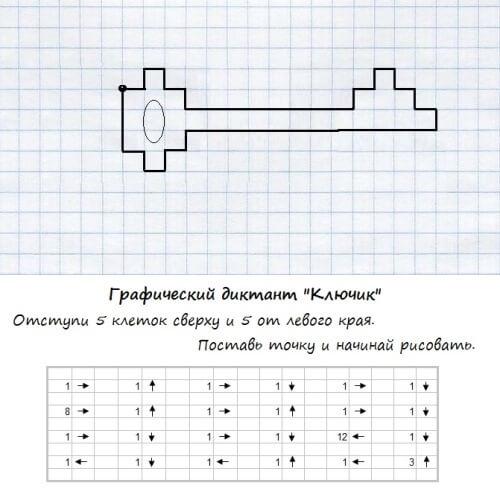 математический диктант шаблоны